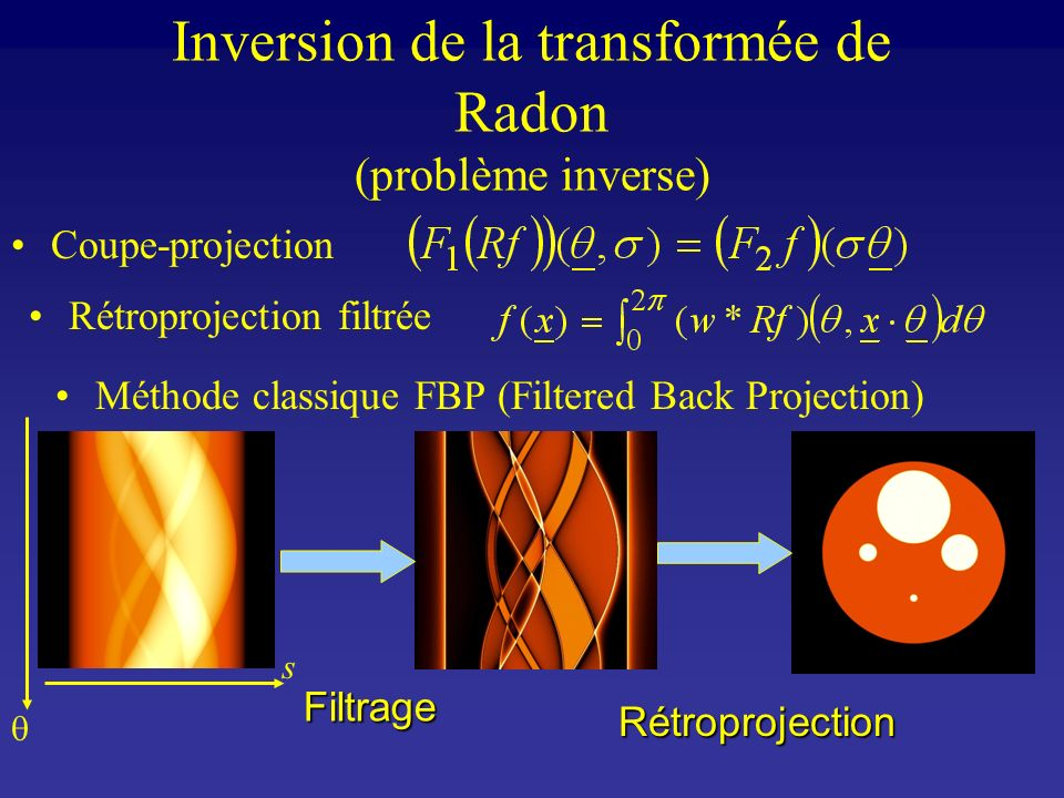 Inversion de la transformée de Radon (problème inverse)