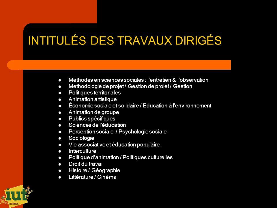 INTITULÉS DES TRAVAUX DIRIGÉS