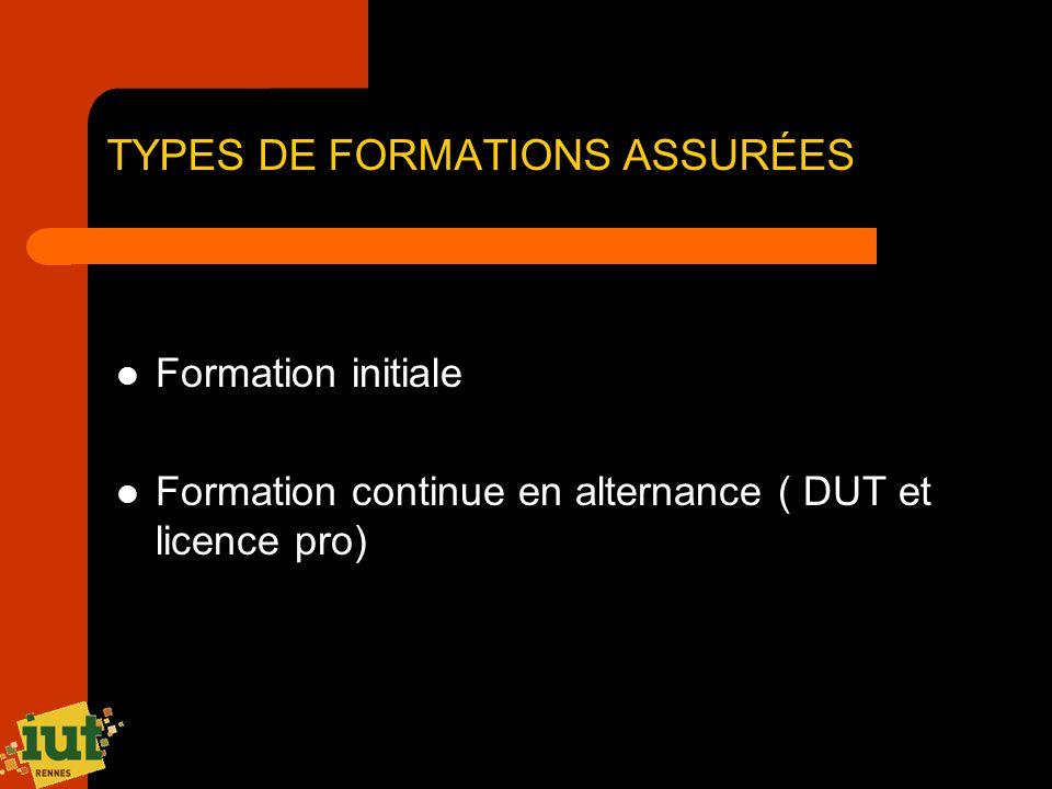 TYPES DE FORMATIONS ASSURÉES