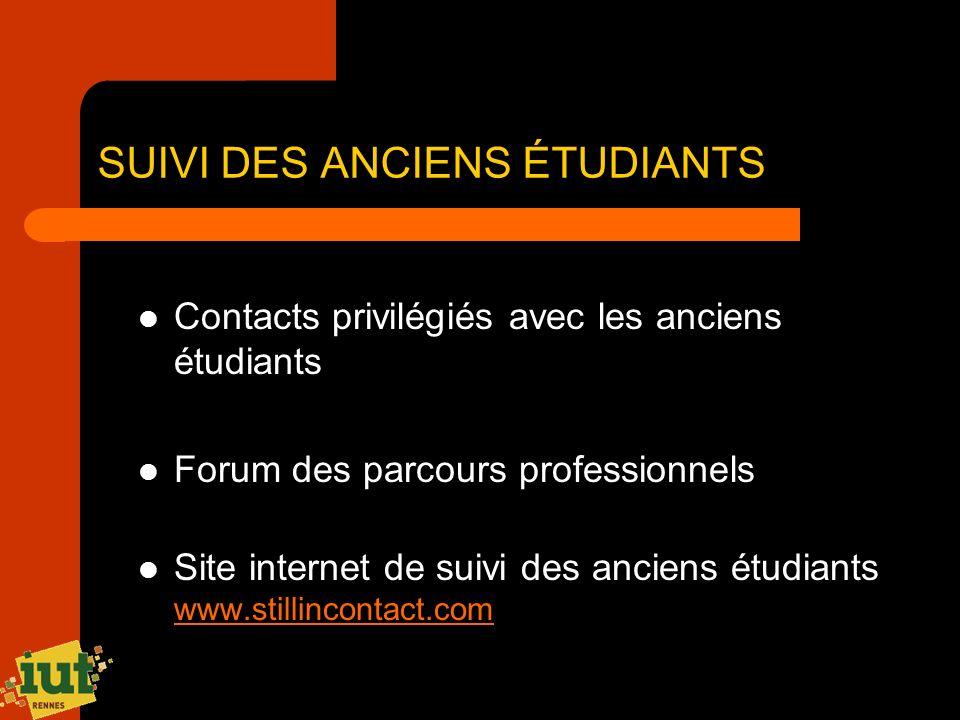 SUIVI DES ANCIENS ÉTUDIANTS