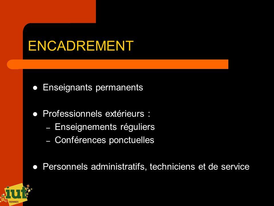 ENCADREMENT Enseignants permanents Professionnels extérieurs :