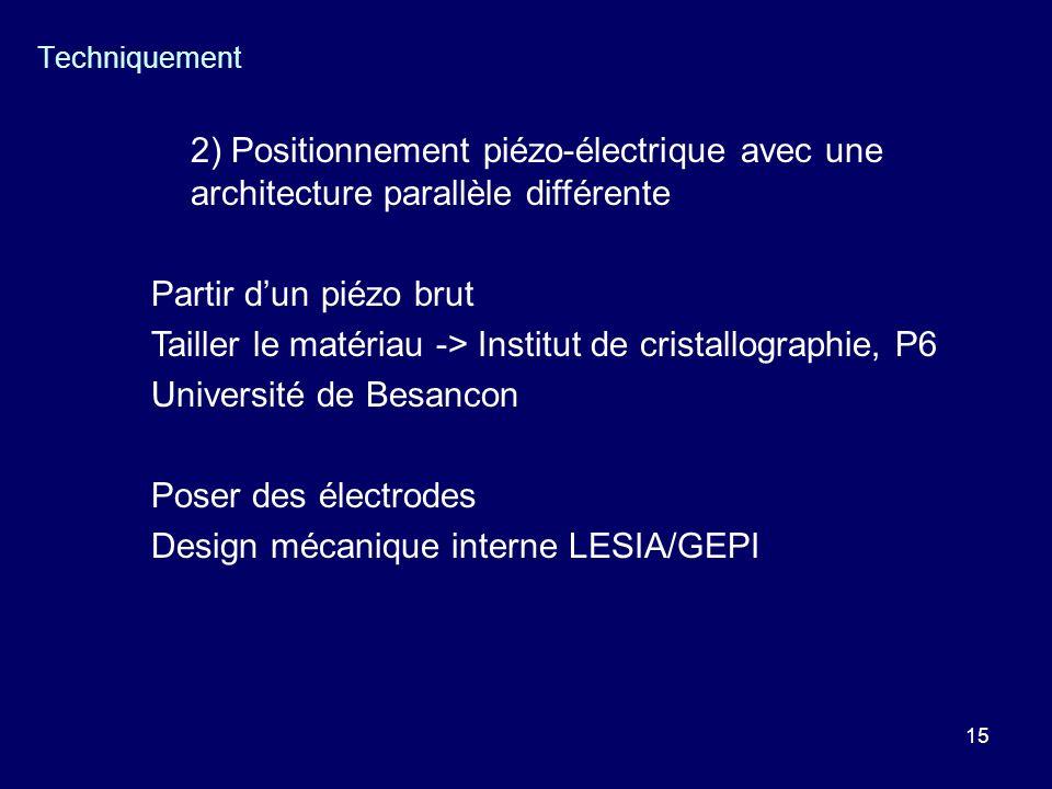 Tailler le matériau -> Institut de cristallographie, P6