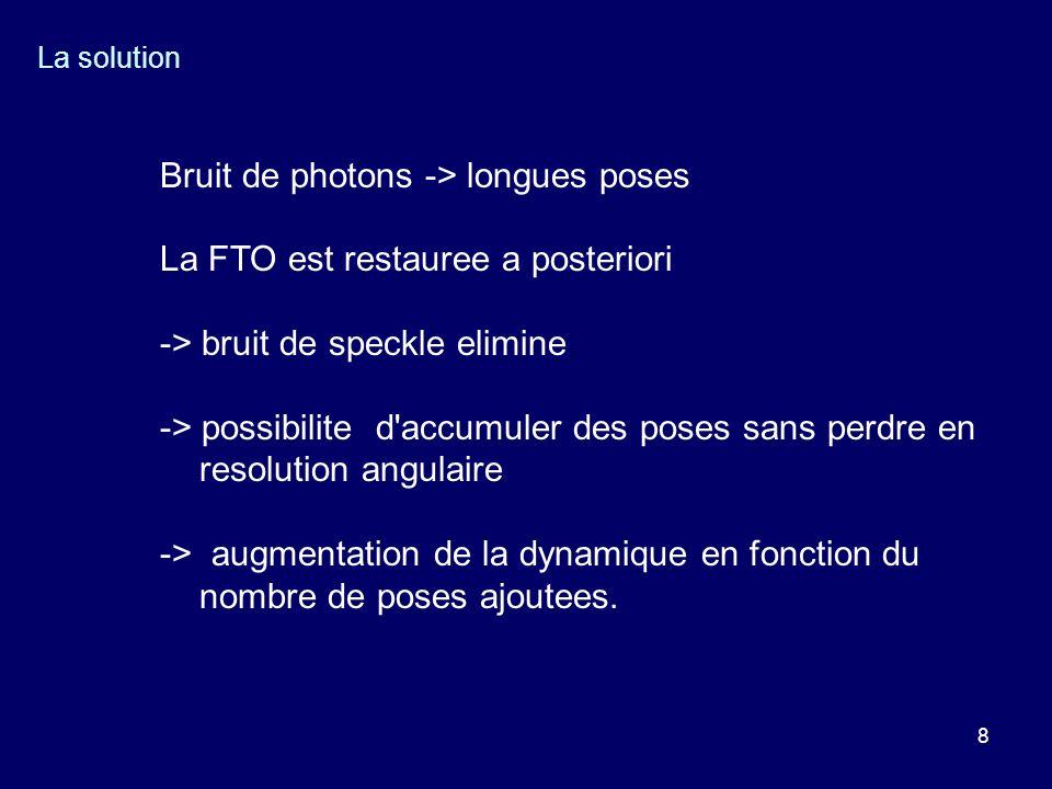 Bruit de photons -> longues poses La FTO est restauree a posteriori