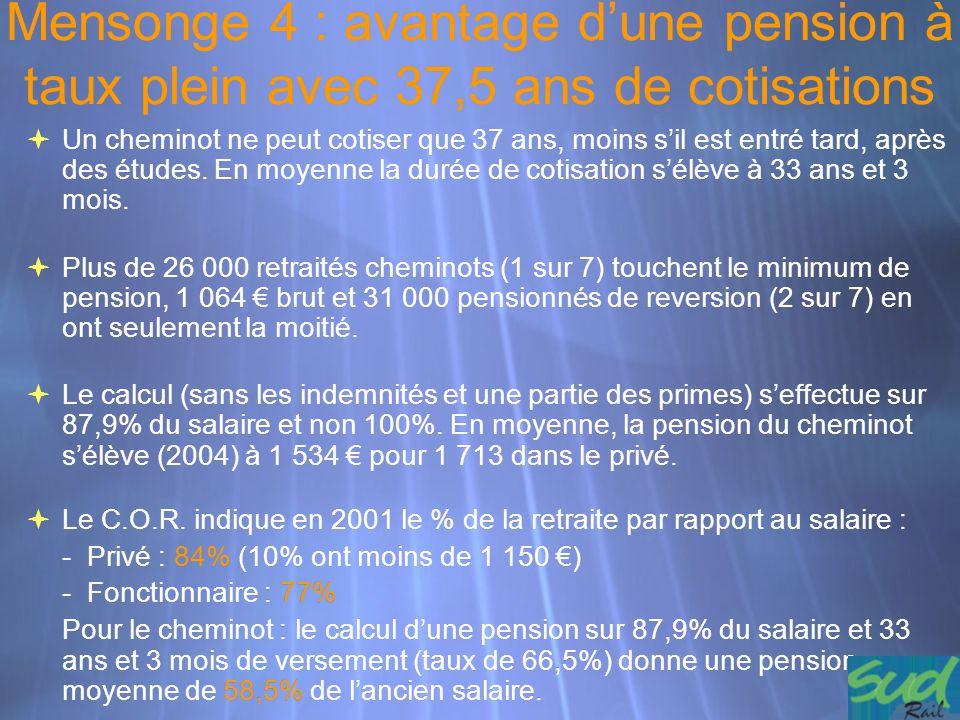 Mensonge 4 : avantage d'une pension à taux plein avec 37,5 ans de cotisations