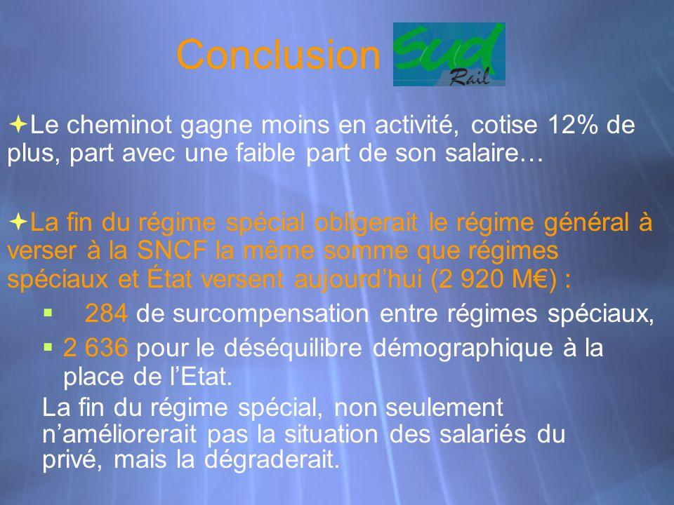Conclusion Le cheminot gagne moins en activité, cotise 12% de plus, part avec une faible part de son salaire…