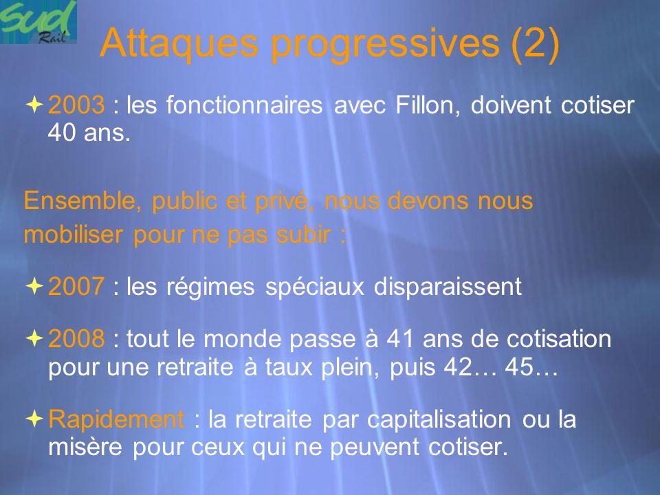 Attaques progressives (2)