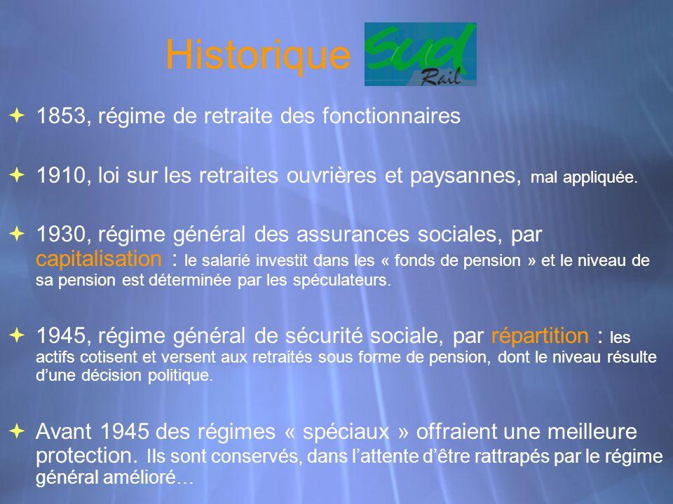 Historique 1853, régime de retraite des fonctionnaires