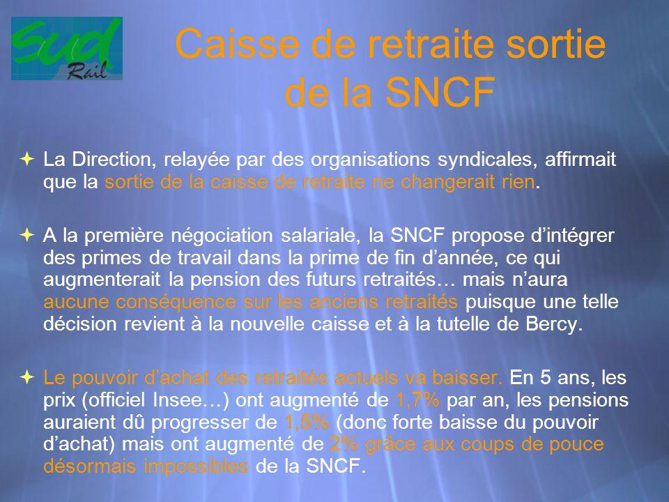 Caisse de retraite sortie de la SNCF