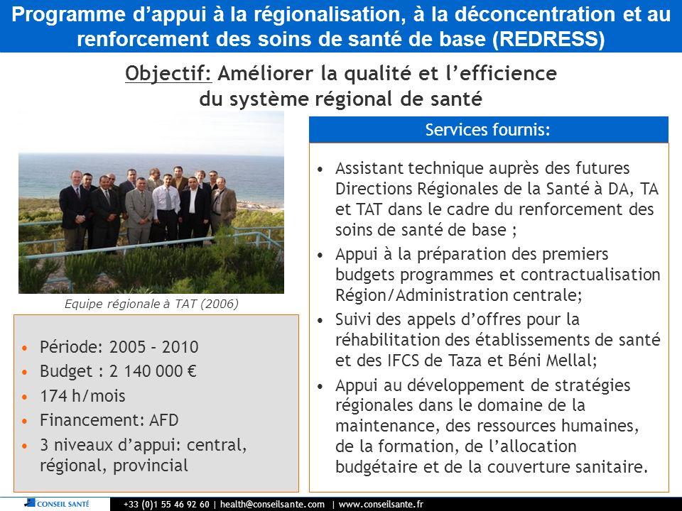 Equipe régionale à TAT (2006)