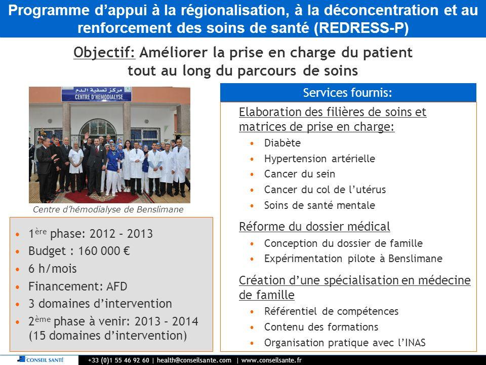 Centre d'hémodialyse de Benslimane