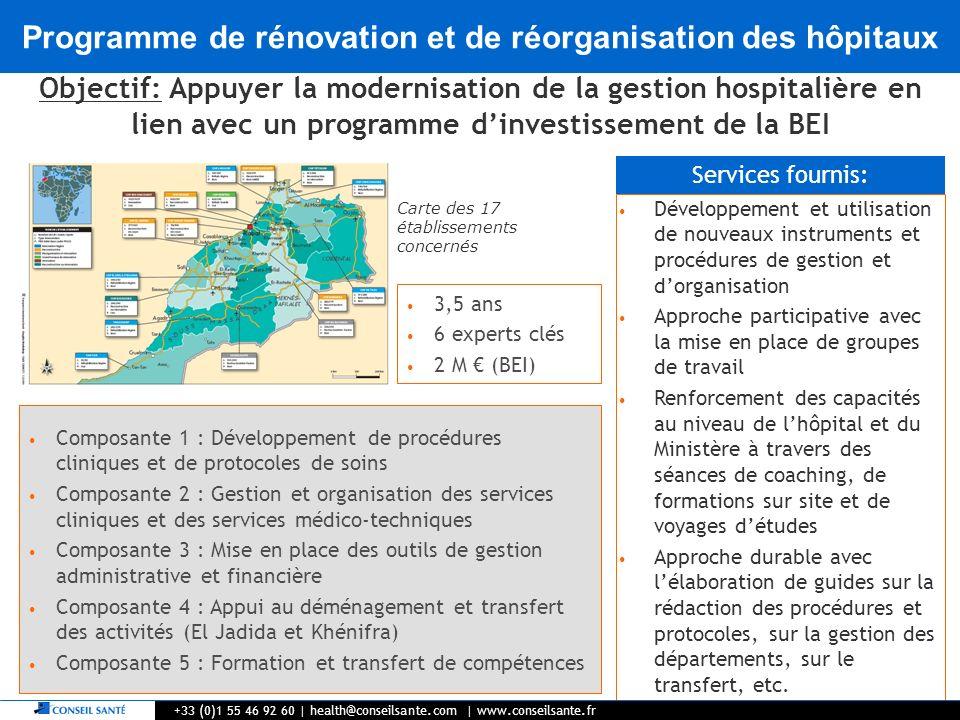 Programme de rénovation et de réorganisation des hôpitaux