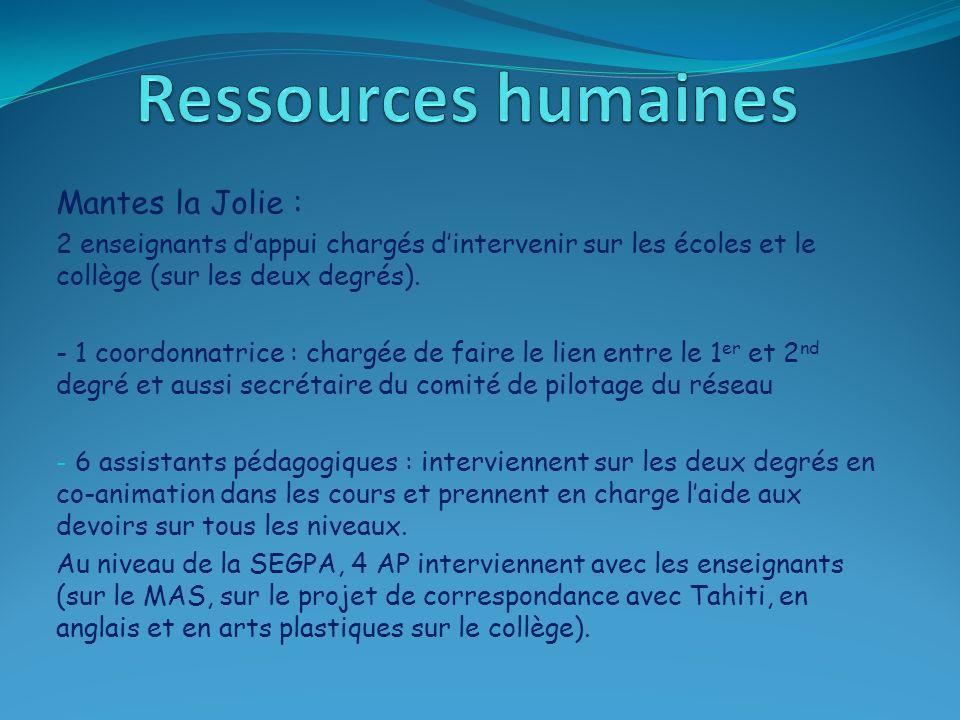 Ressources humaines Mantes la Jolie :