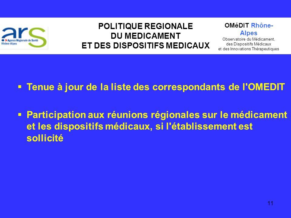 POLITIQUE REGIONALE DU MEDICAMENT ET DES DISPOSITIFS MEDICAUX