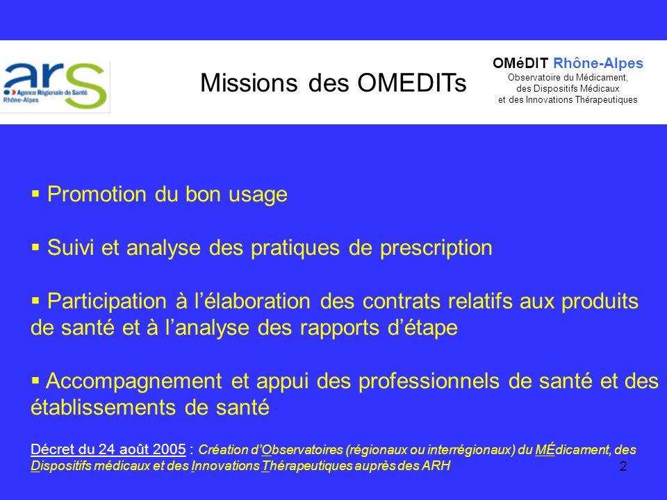Missions des OMEDITs Promotion du bon usage