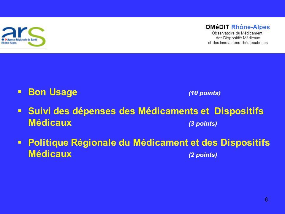 Suivi des dépenses des Médicaments et Dispositifs Médicaux (3 points)