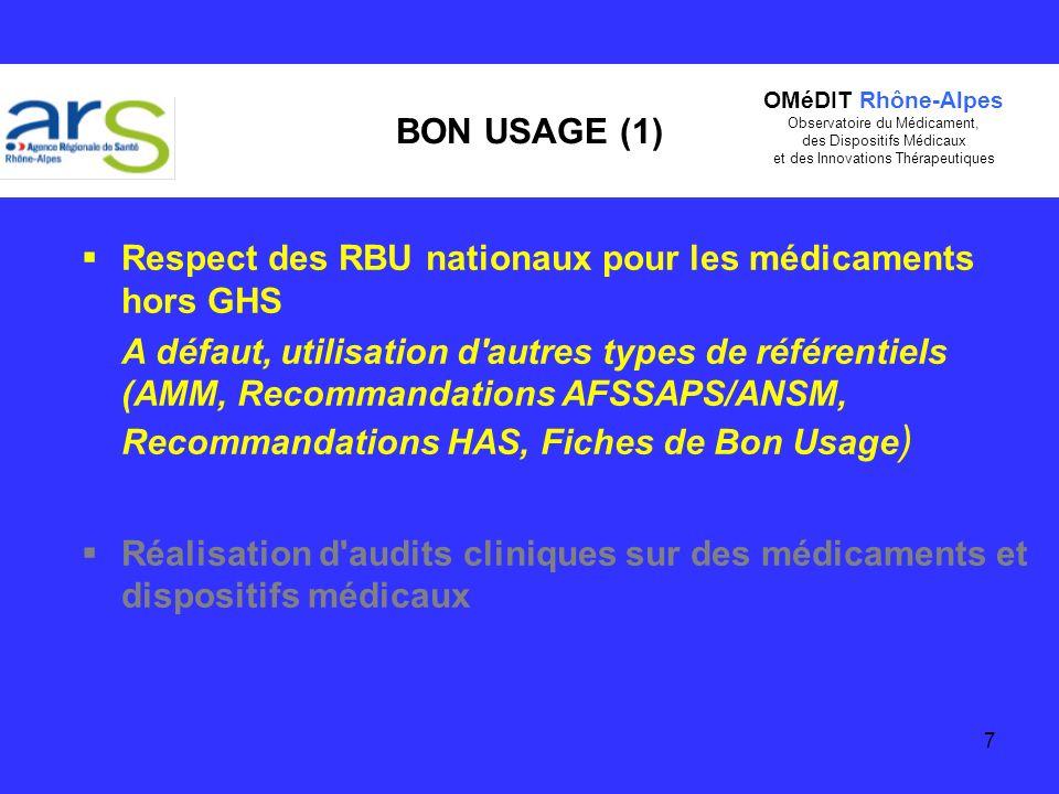 Respect des RBU nationaux pour les médicaments hors GHS