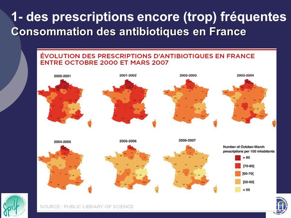 1- des prescriptions encore (trop) fréquentes Consommation des antibiotiques en France