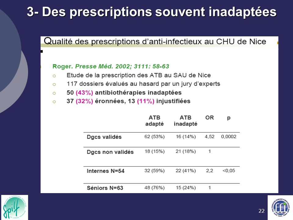 3- Des prescriptions souvent inadaptées