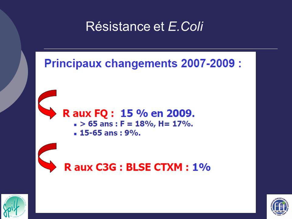 Résistance et E.Coli