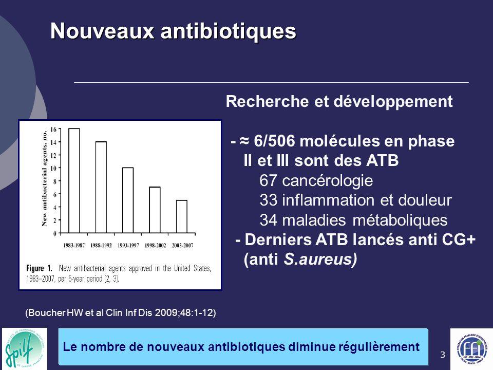 Nouveaux antibiotiques