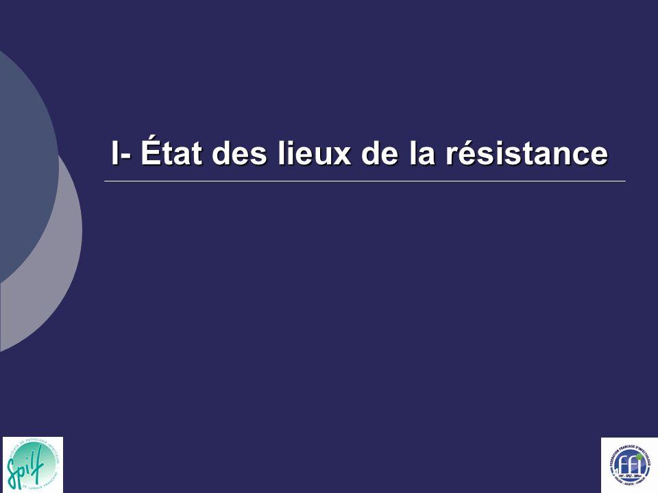 I- État des lieux de la résistance