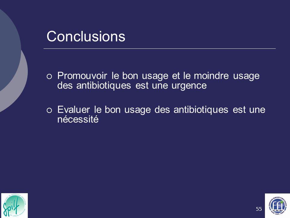 Conclusions Promouvoir le bon usage et le moindre usage des antibiotiques est une urgence. Evaluer le bon usage des antibiotiques est une nécessité.