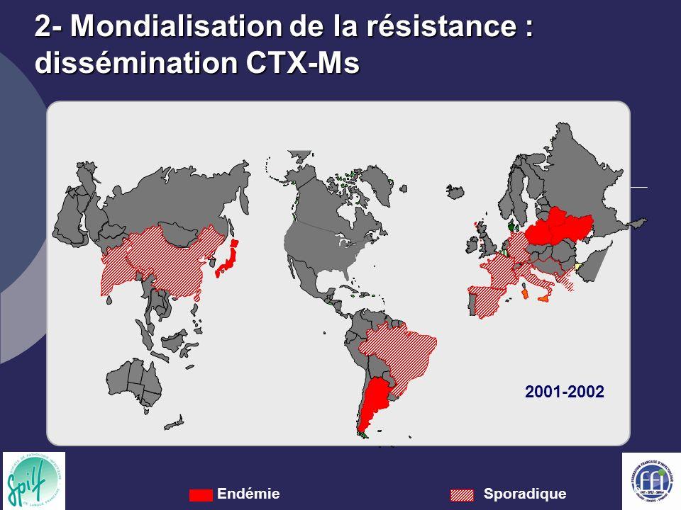 2- Mondialisation de la résistance : dissémination CTX-Ms