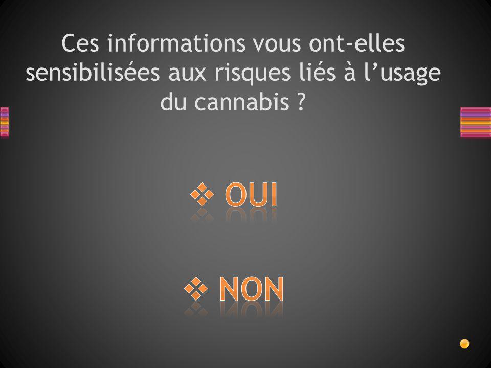 Ces informations vous ont-elles sensibilisées aux risques liés à l'usage du cannabis