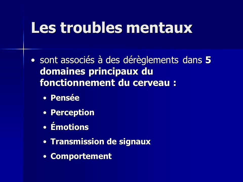 Les troubles mentaux sont associés à des dérèglements dans 5 domaines principaux du fonctionnement du cerveau :