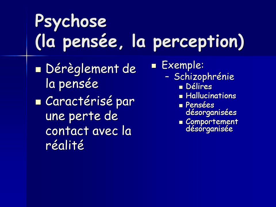 Psychose (la pensée, la perception)
