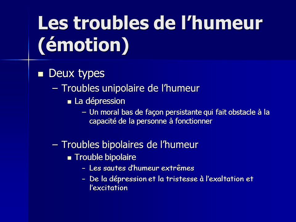 Les troubles de l'humeur (émotion)