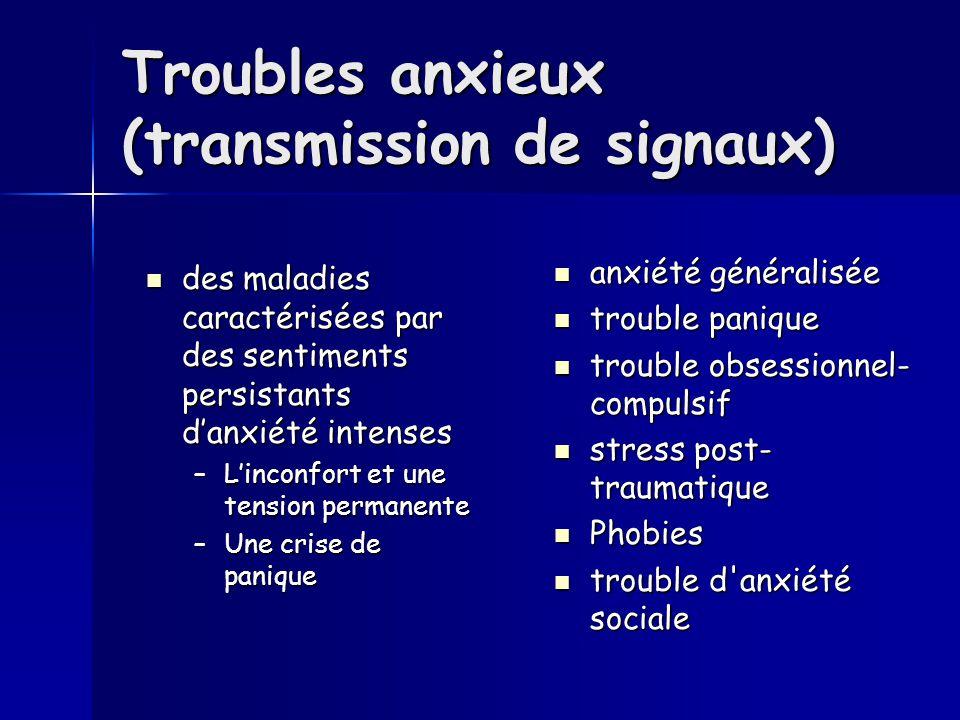 Troubles anxieux (transmission de signaux)