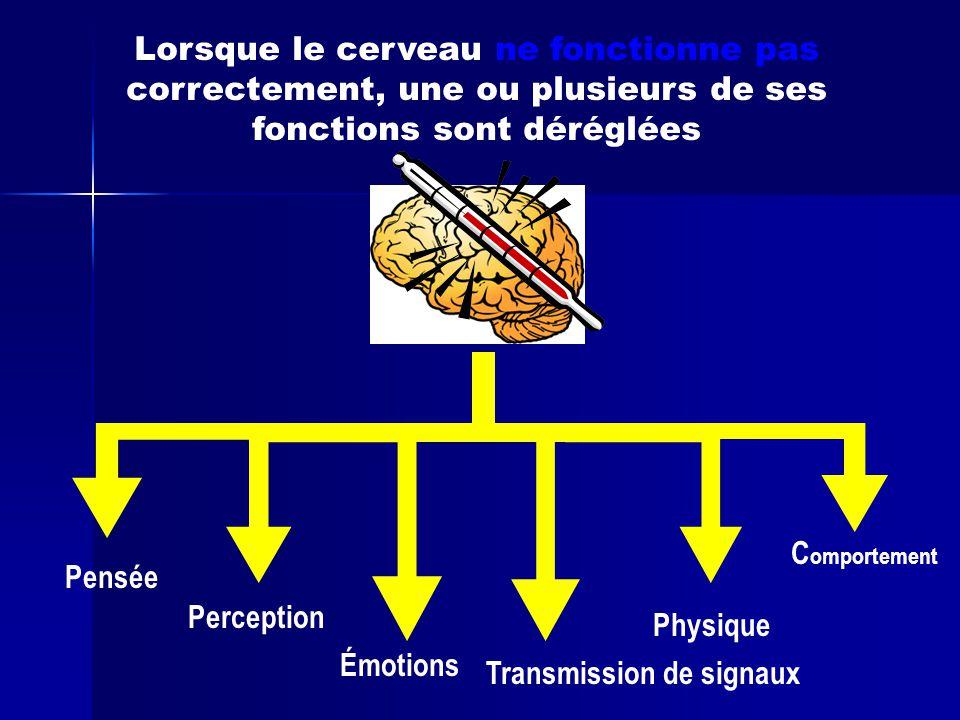 Transmission de signaux