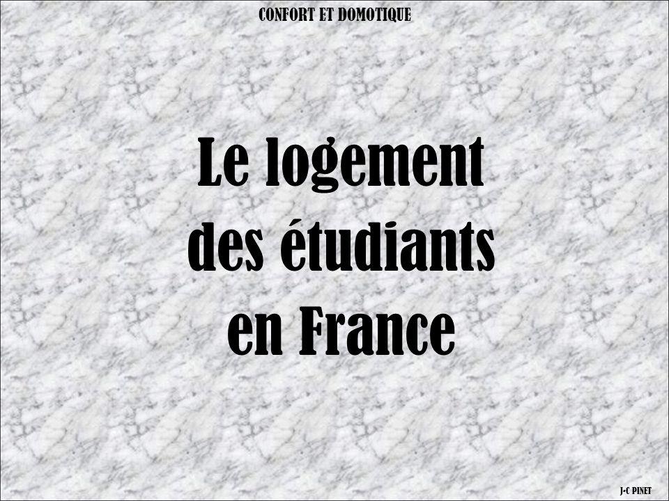 Le logement des étudiants en France