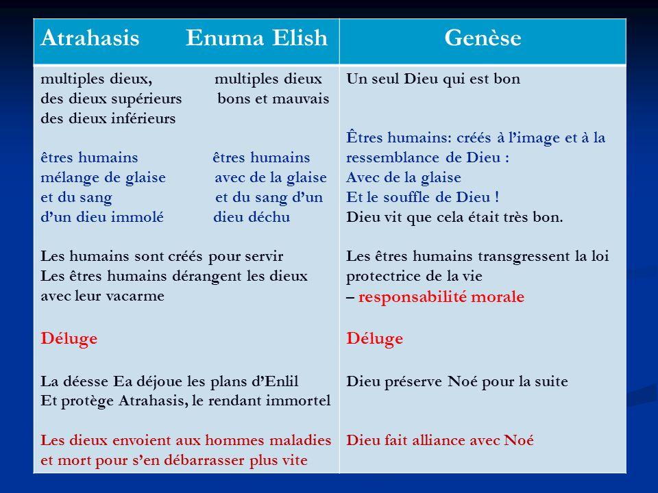 Atrahasis Enuma Elish Genèse Déluge multiples dieux, multiples dieux