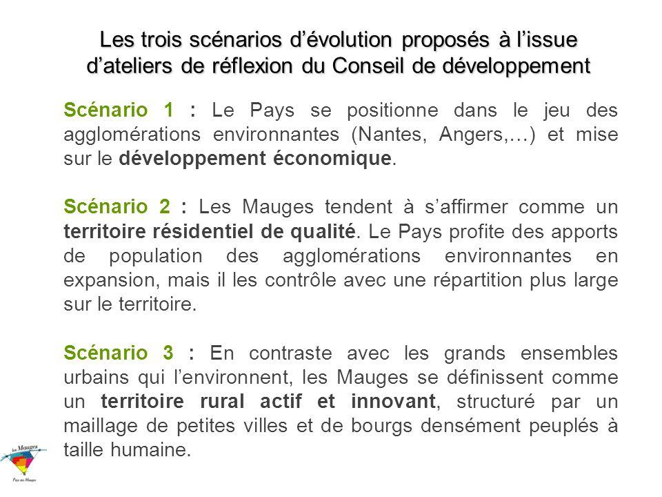 Les trois scénarios d'évolution proposés à l'issue d'ateliers de réflexion du Conseil de développement