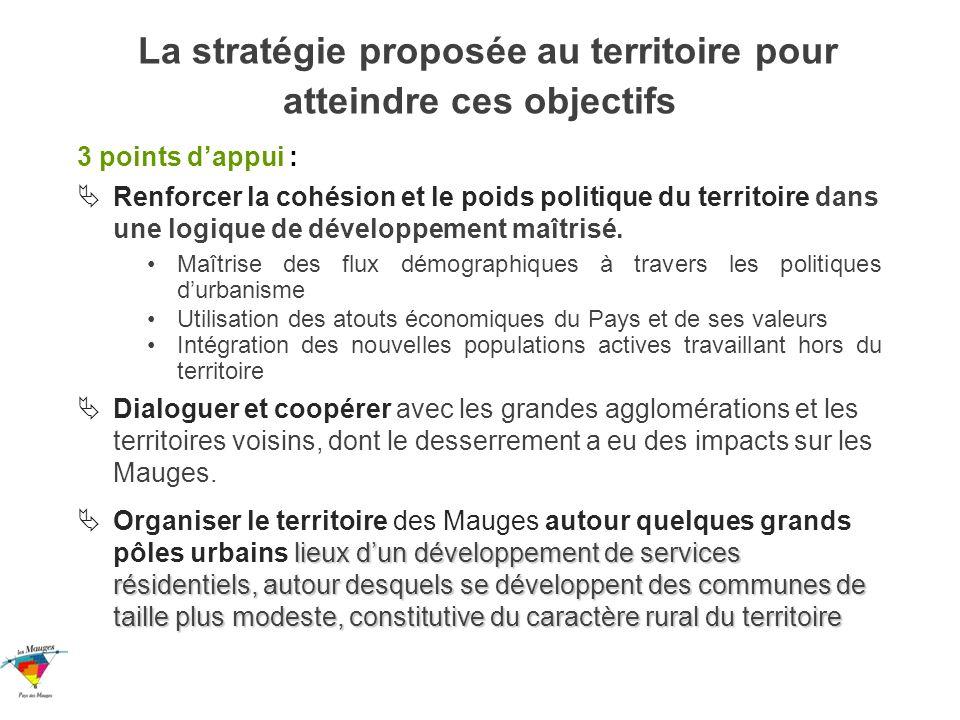 La stratégie proposée au territoire pour atteindre ces objectifs