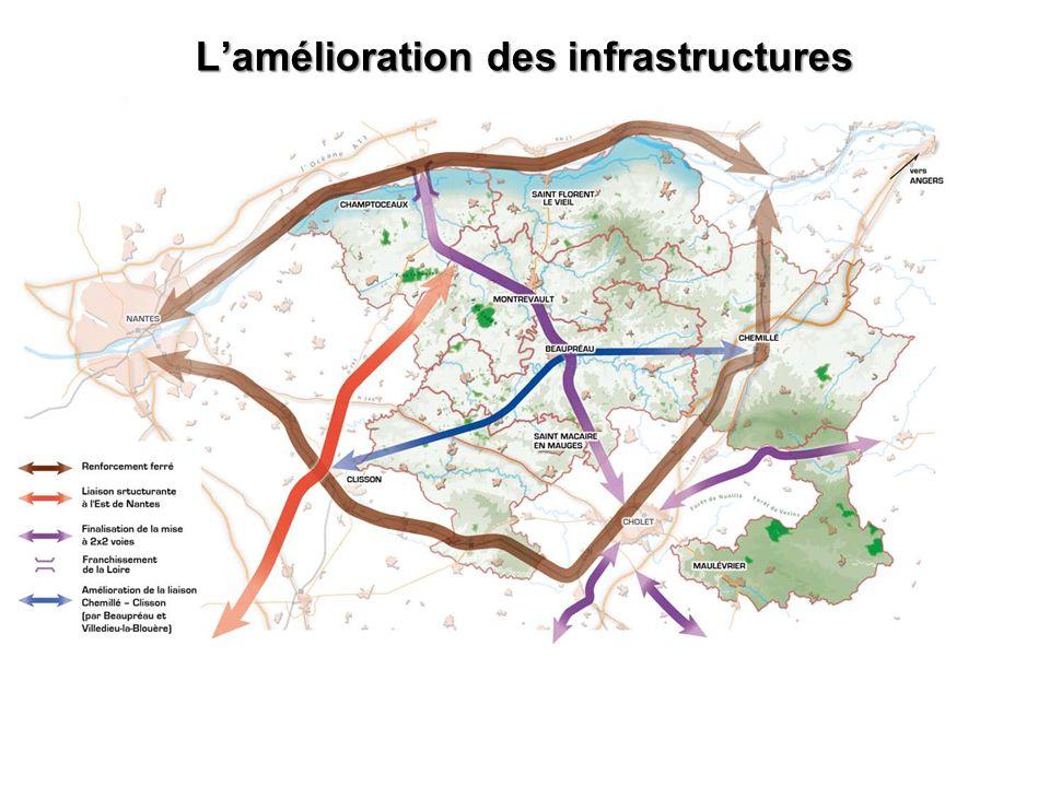 L'amélioration des infrastructures