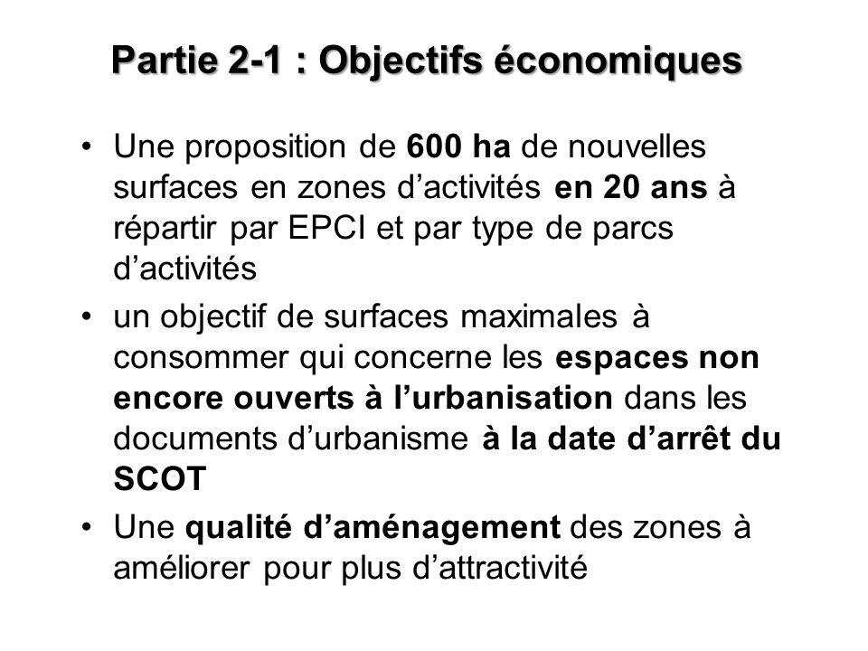 Partie 2-1 : Objectifs économiques