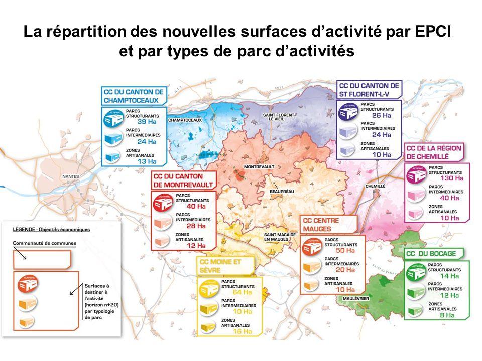 La répartition des nouvelles surfaces d'activité par EPCI et par types de parc d'activités