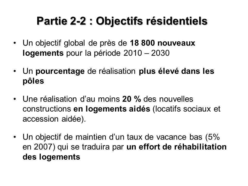 Partie 2-2 : Objectifs résidentiels
