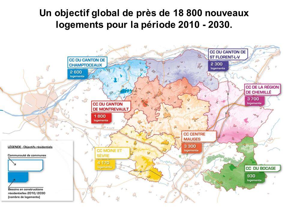 Un objectif global de près de 18 800 nouveaux logements pour la période 2010 - 2030.