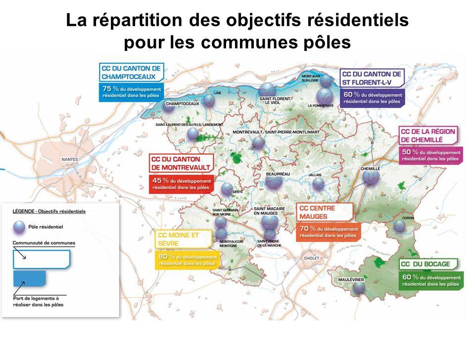 La répartition des objectifs résidentiels pour les communes pôles