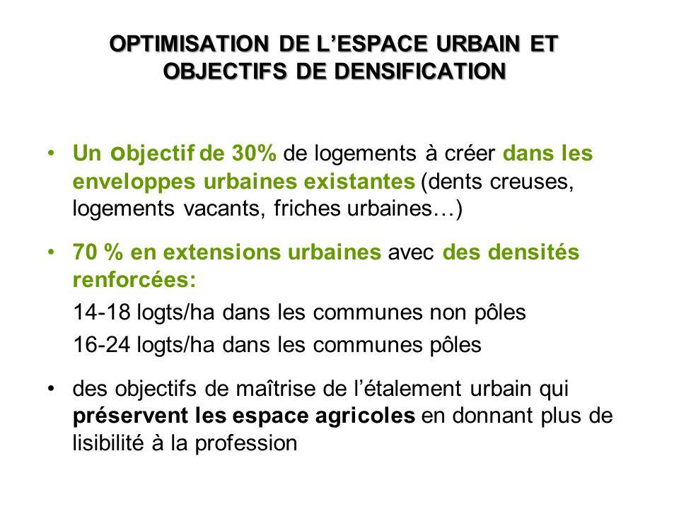 OPTIMISATION DE L'ESPACE URBAIN ET OBJECTIFS DE DENSIFICATION