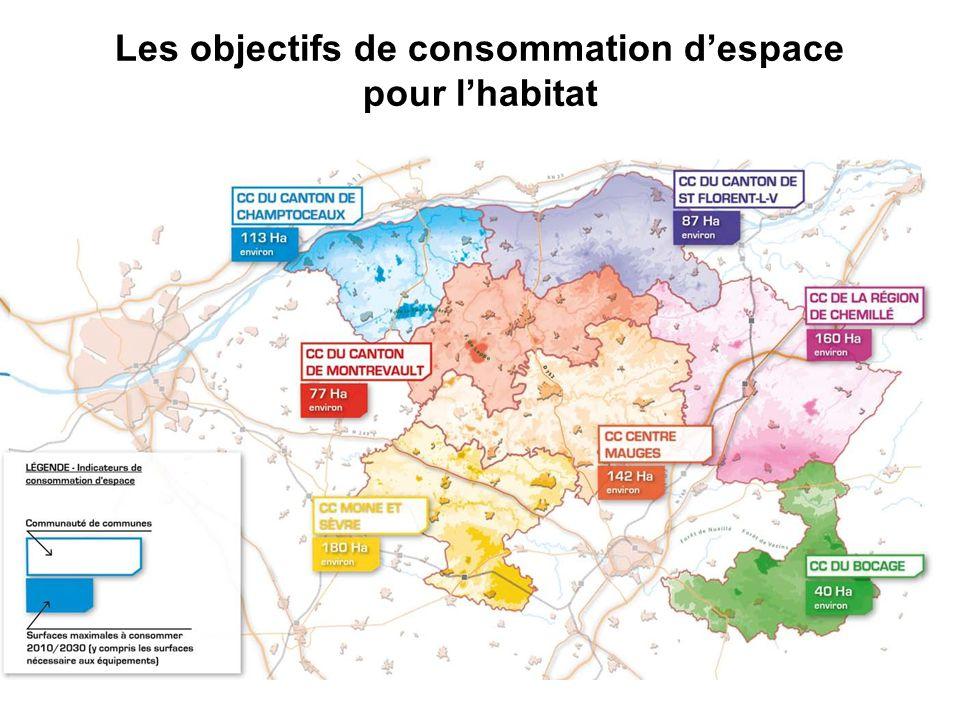 Les objectifs de consommation d'espace pour l'habitat