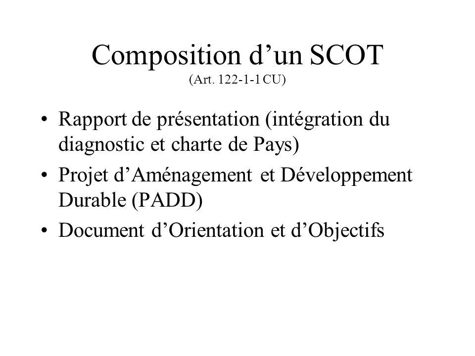 Composition d'un SCOT (Art. 122-1-1 CU)