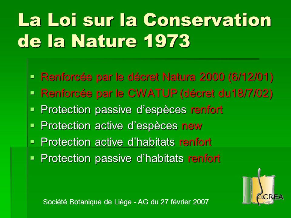 La Loi sur la Conservation de la Nature 1973