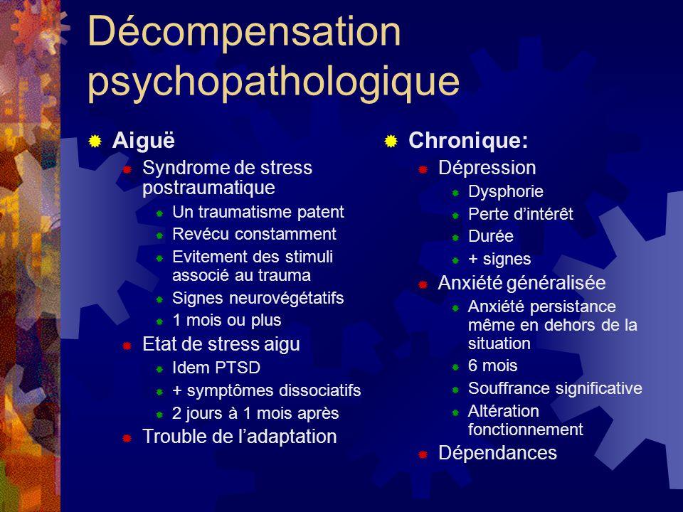 Décompensation psychopathologique