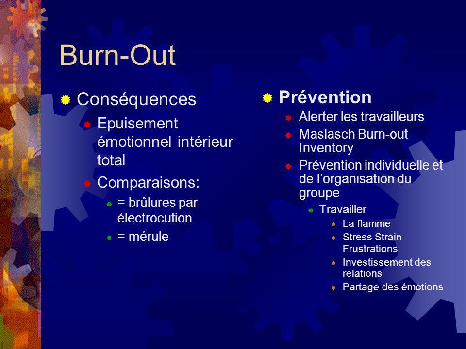 Burn-Out Conséquences Prévention Epuisement émotionnel intérieur total
