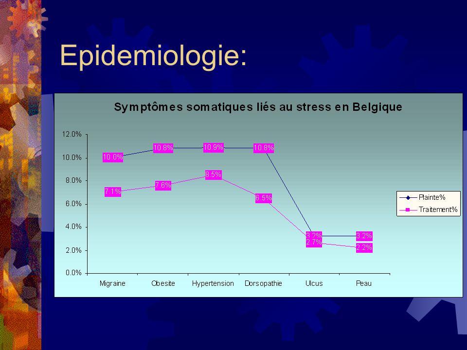 Epidemiologie: